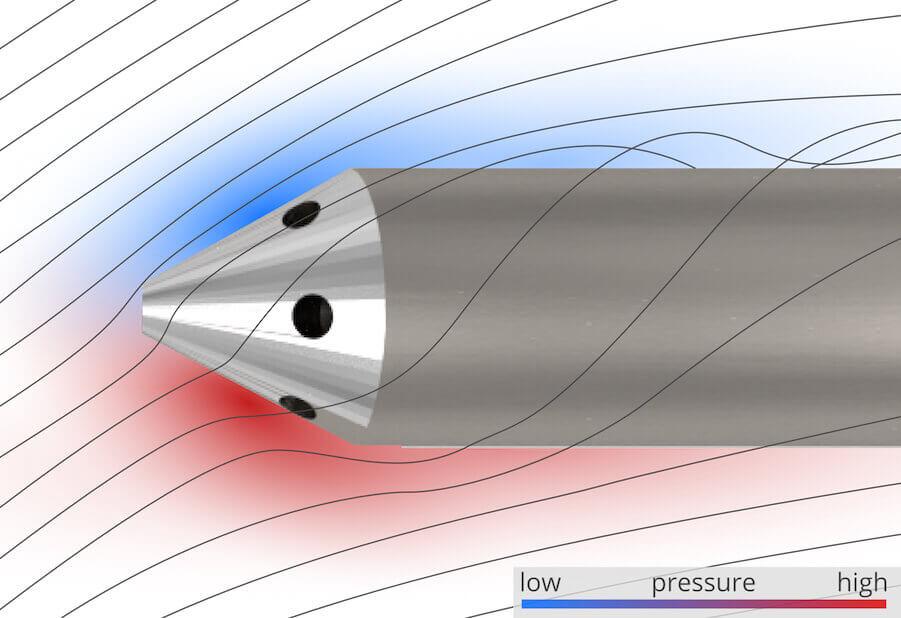 multi hole probes